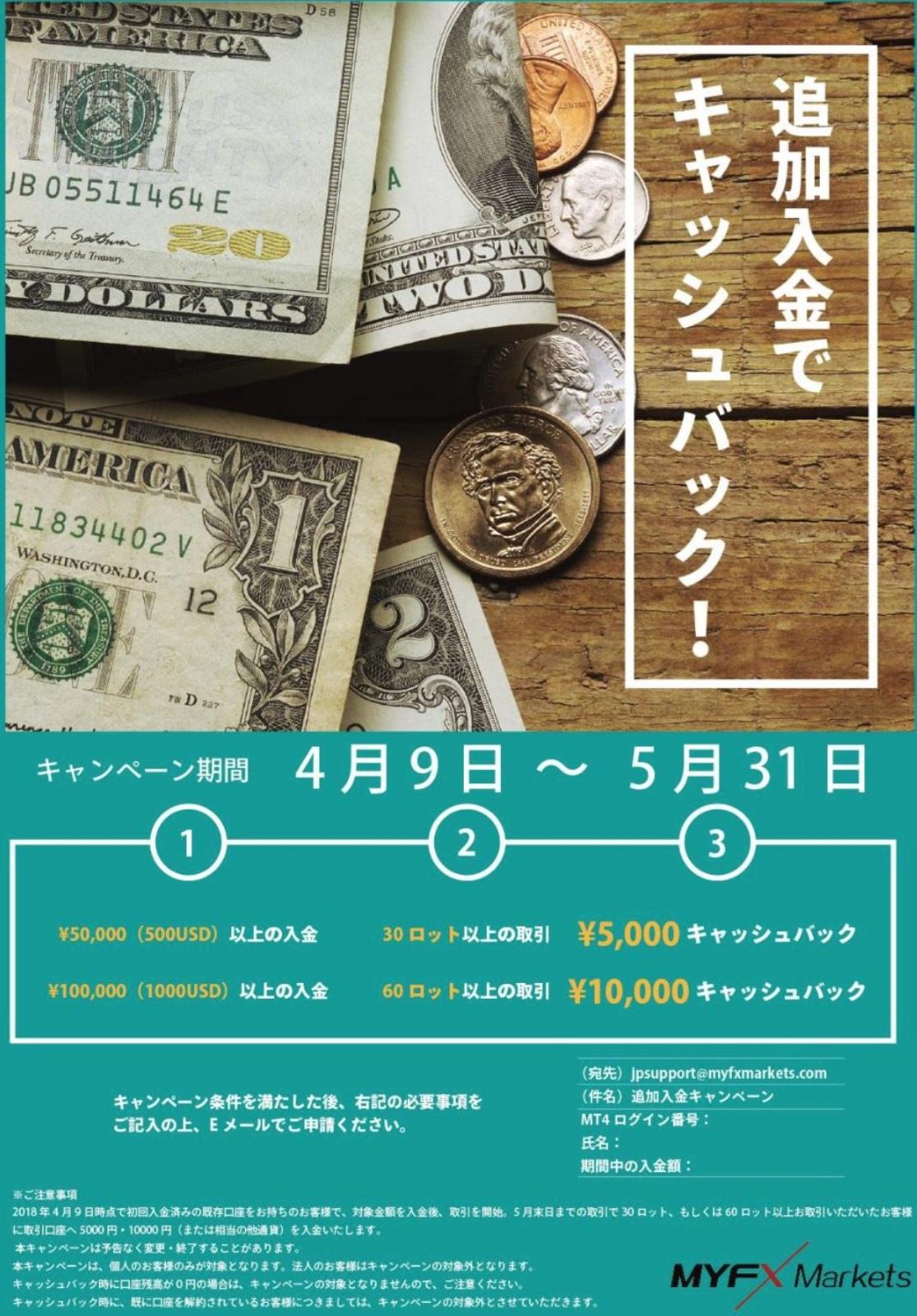 MyFX Markets (マイFXマーケット)