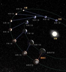mars_earth.jpg