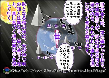 新生次元バイブルマンの森羅万象5-04