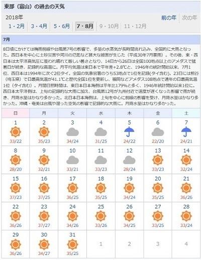 東部(富山)天気