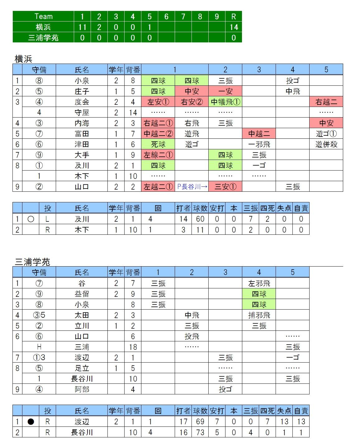 20180908横浜×三浦学苑