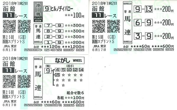 2018.06.27 函館11R:函館SS