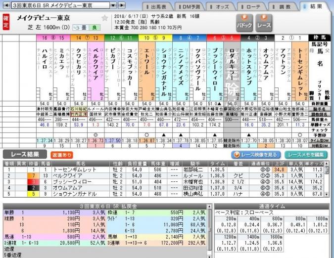2018.06.27 カミさん①結果
