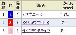 chukyo1_714.jpg