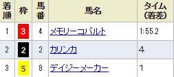chukyo2_721.jpg