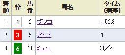 chukyo2_77.jpg