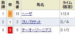 chukyo3_714.jpg