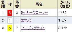 fukusima11_77.jpg