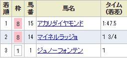 fukusima3_721.jpg