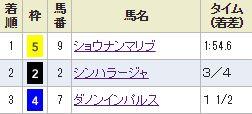 kyoto2_513.jpg