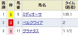 nigata1_84.jpg