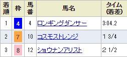 nigata4_811.jpg
