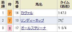 nigata4_812.jpg