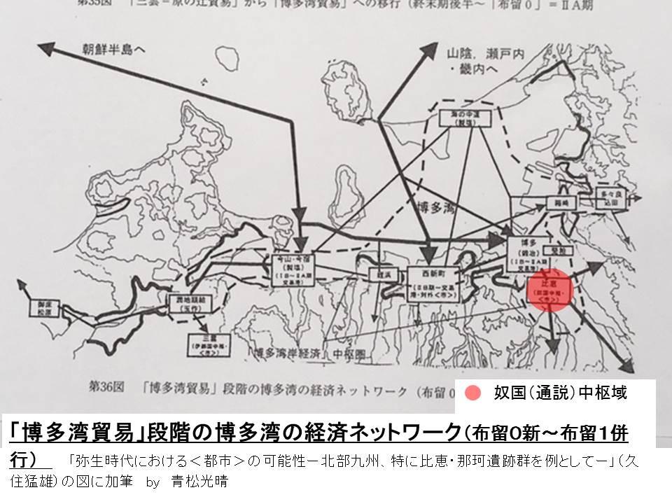 博多湾貿易ネットワーク