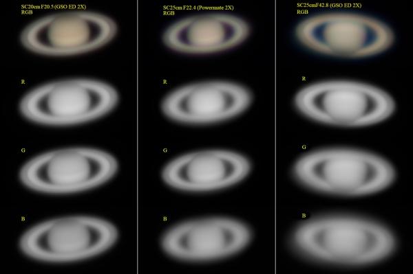 SaturnRGB_合成Fの違いに依る色収差