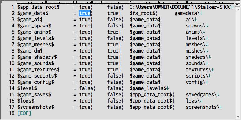 GOG 版 S.T.A.L.K.E.R Shadow of Chernobyl fsgame.ltx、$game_data$ = false(初期値)、日本語化ローダーを使用しないで Mod を使いたい場合(インストールフォルダに gamedata フォルダを置く)、$game_data$ = false を true に変更する、日本語化ローダーを使う場合は変更不要
