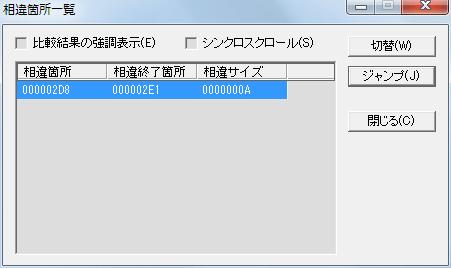 Stirling の比較機能を使って result_msg_e.mes ファイルを比較、比較対象のファイル名を指定。このツールでは選択状態(子ウィンドウがアクティブ)のファイルを基準とし、比較機能で対象のファイル(子ウィンドウで非アクティブ)を選択するようになっている。ここの比較対象で選択している result_msg_e.mes は SH2DCJ2.exe を使って ETC.MGF から抽出した result_msg_e.mes ファイル、サイズが異なる場合に表示されるメッセージ(比較元サイズ大(2ch アップ版)>比較先サイズ小(SH2DCJ2.exe 抽出版))、相違箇所一覧、ジャンプボタンをクリック