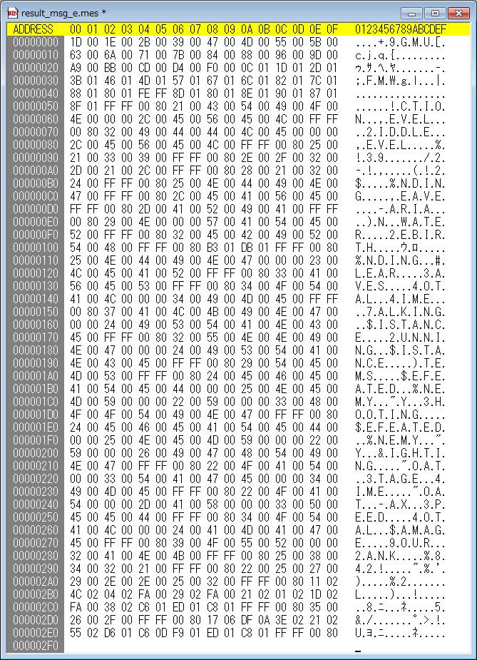 PC サイレントヒル クリア後メッセージ修正、バイナリエディタ(Stirling)で result_msg_e.mes を開き、アドレス 2D8(000002D8)から最後まで(01 FC AD 01 02 FC FF FF 00 80)をすべて(17 06 DF 0A 3E 02 21 02 55 02 D6 01 C6 0D F9 01 ED 01 C8 01 FF FF 00 80)書き換えて保存