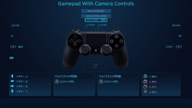 Steam 版 MONSTER HUNTER WORLD でデュアルショック 4 コントローラーのトリガーボタン設定を最適化する方法、トリガーボタンのアナログ入力をオフにする設定が完了