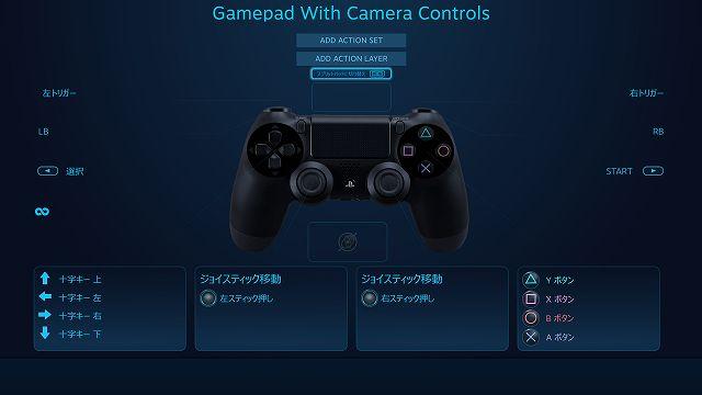 Steam 版 MONSTER HUNTER WORLD でデュアルショック 4 コントローラーのタッチパッド設定を最適化する方法、タッチパッド部分にあったマウス風のジョイスティック表示が消えているのを確認後、スプリットパッドに切り替えを選択