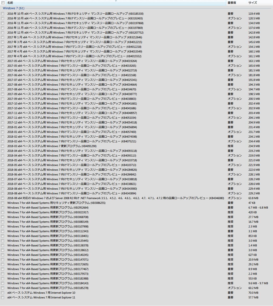 Windows 7 64bit Windows Update 2018年8月分まで非表示にした更新プログラムリスト