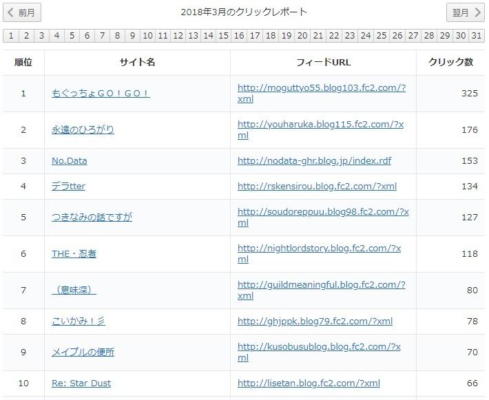 yukari2018年3月レポート