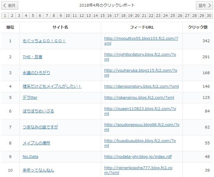 yukari2018年4月レポート