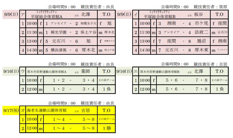 H30WC予選日程表