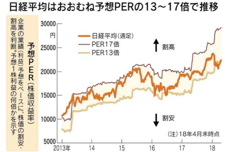 201805PER2.png