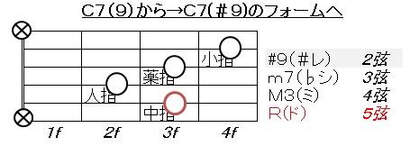 C7(#9)のフォーム