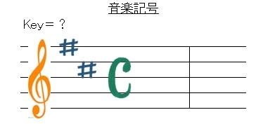 調号(音楽記号