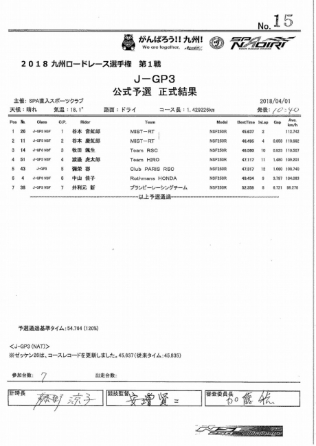gp3_y.jpg