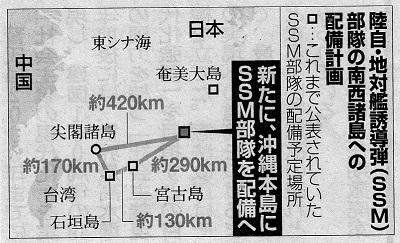 SSM部隊の南西諸島への配備計画