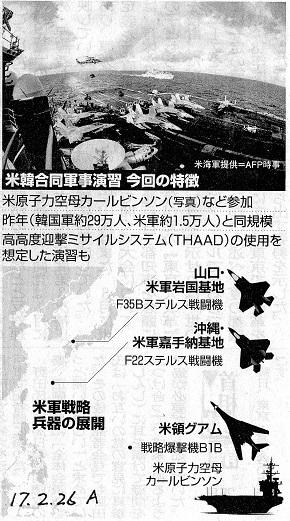 17.2.26朝日・米韓、大規模演習 - コピー