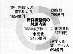 18.6.19朝日・財源どうする、長崎新幹線・上 - コピー