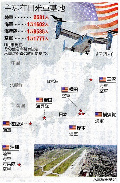 主な在日米軍基地