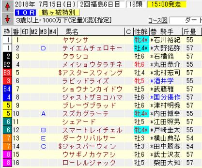 18鶴ヶ城特別