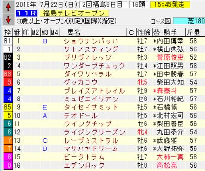 18福島テレビOP