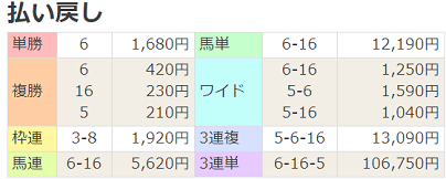 180722福島12R払戻