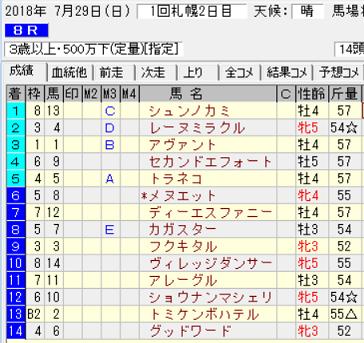 180729札幌8R結果