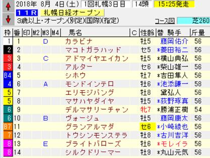 18札幌日経OP