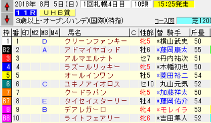 18UHB賞