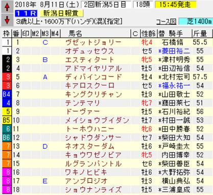 18新潟日報賞