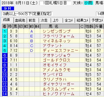 180811札幌9R結果