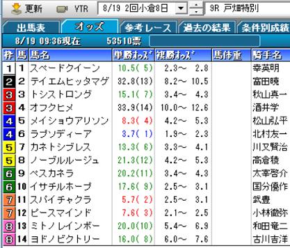 18戸畑特別オッズ