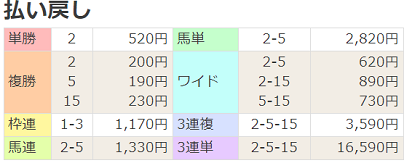 18札幌記念払戻