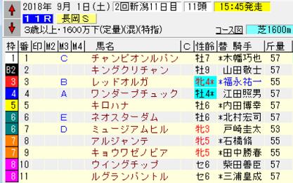 18長岡S