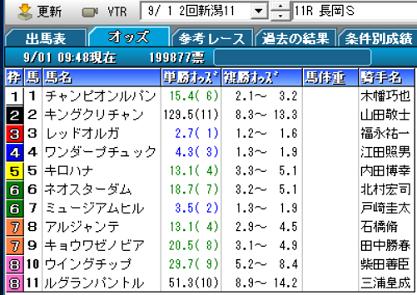 18長岡Sオッズ