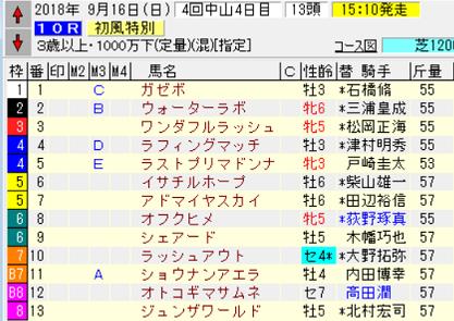 18初風特別