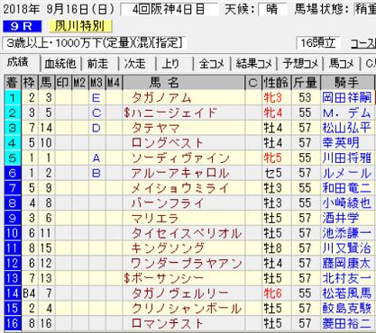 18夙川特別結果
